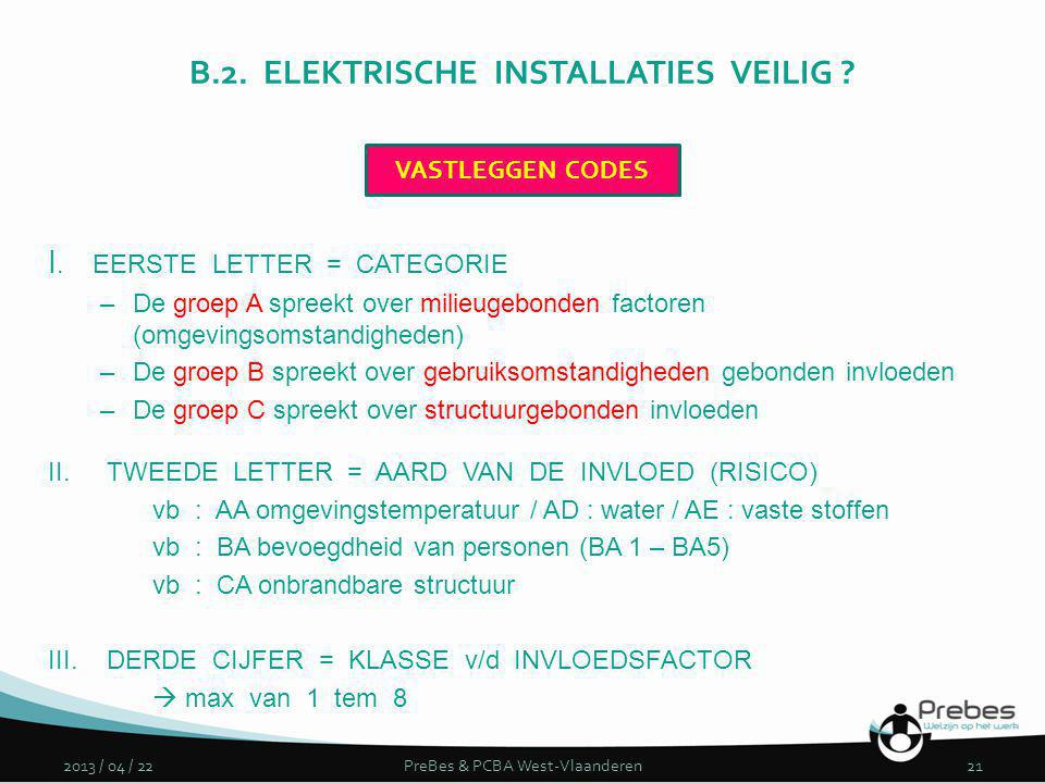 B.2. ELEKTRISCHE INSTALLATIES VEILIG