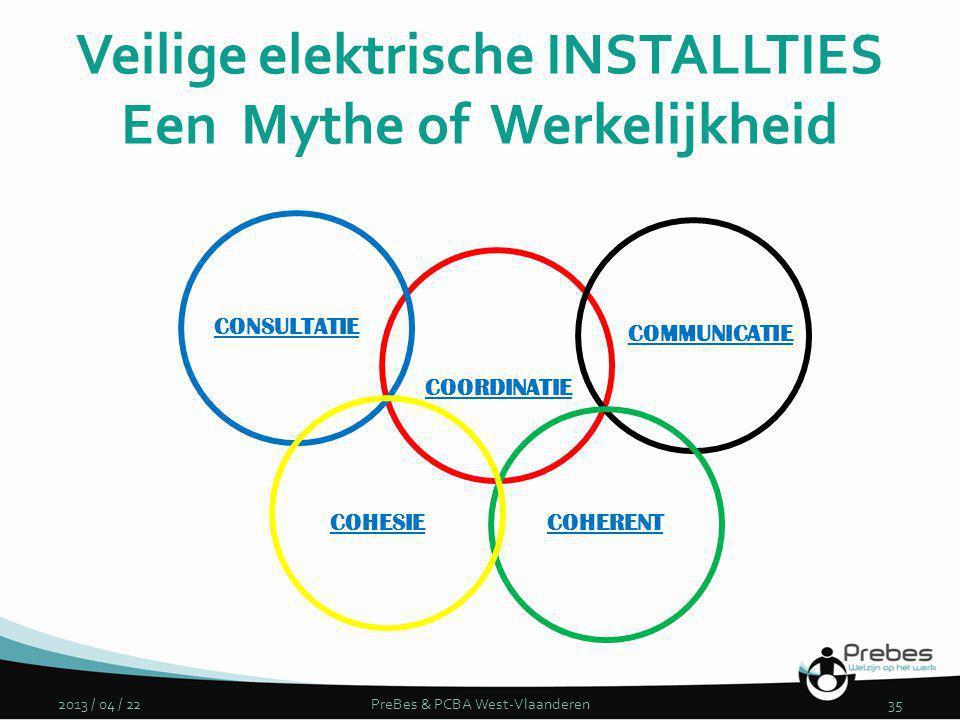 Veilige elektrische INSTALLTIES Een Mythe of Werkelijkheid