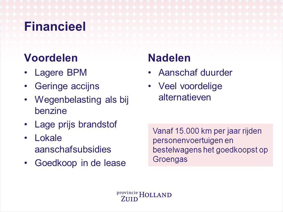 Financieel Voordelen Nadelen Lagere BPM Geringe accijns