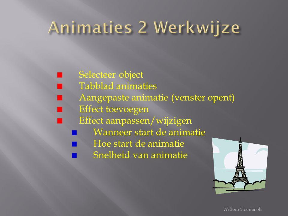 Animaties 2 Werkwijze Selecteer object Tabblad animaties