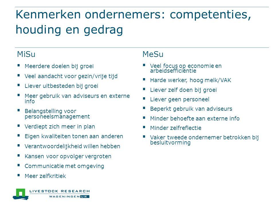 Kenmerken ondernemers: competenties, houding en gedrag