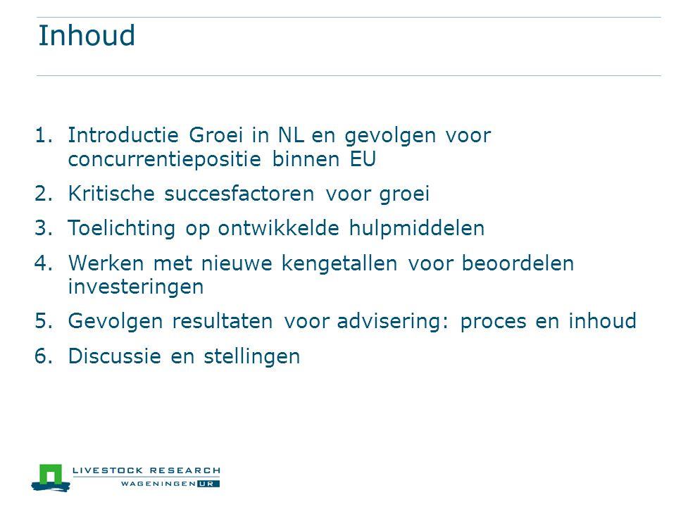 Inhoud Introductie Groei in NL en gevolgen voor concurrentiepositie binnen EU. Kritische succesfactoren voor groei.
