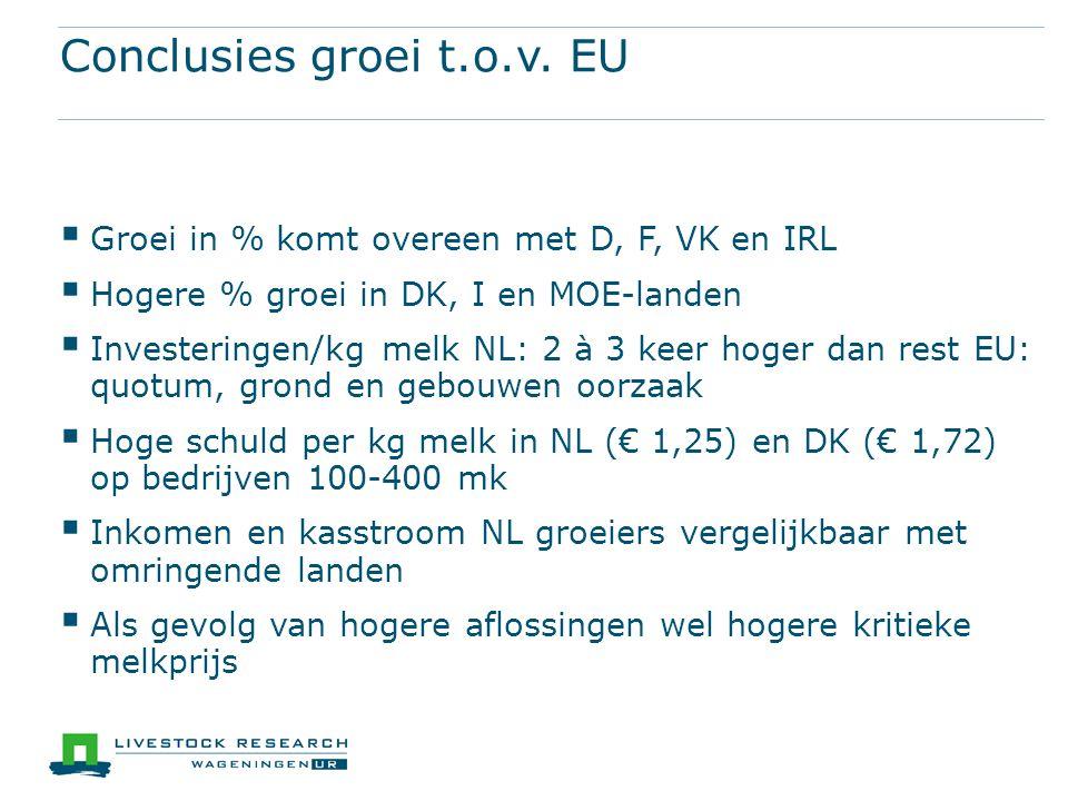 Conclusies groei t.o.v. EU