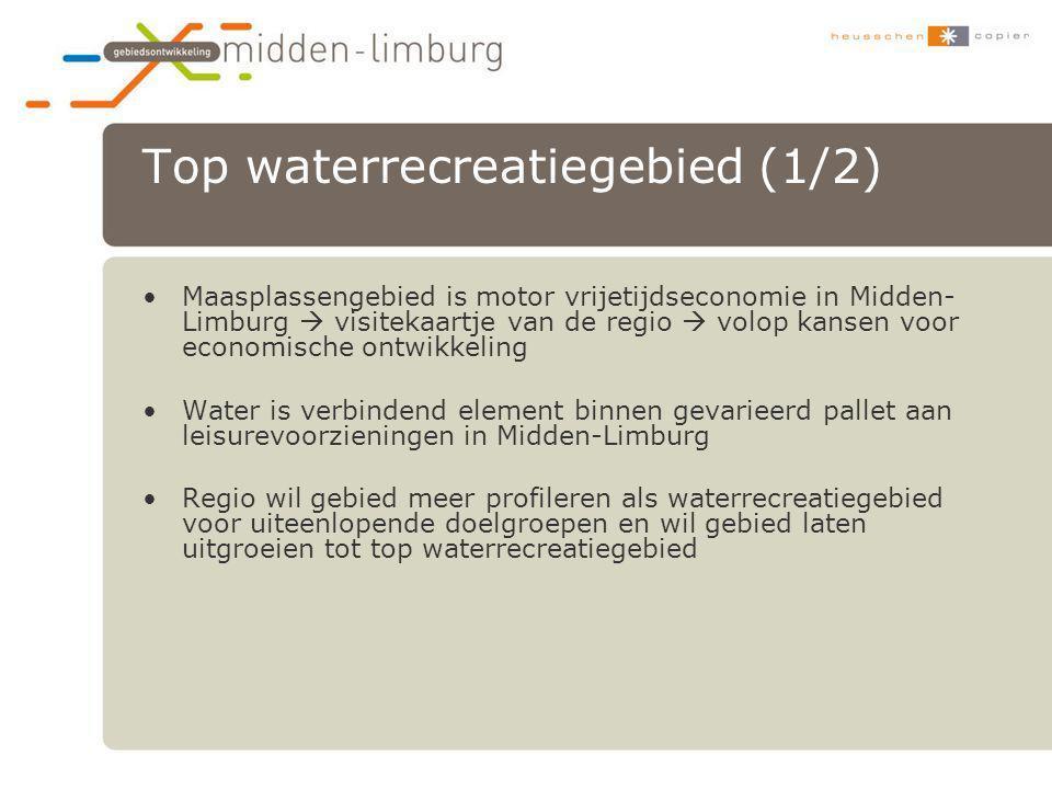 Top waterrecreatiegebied (1/2)