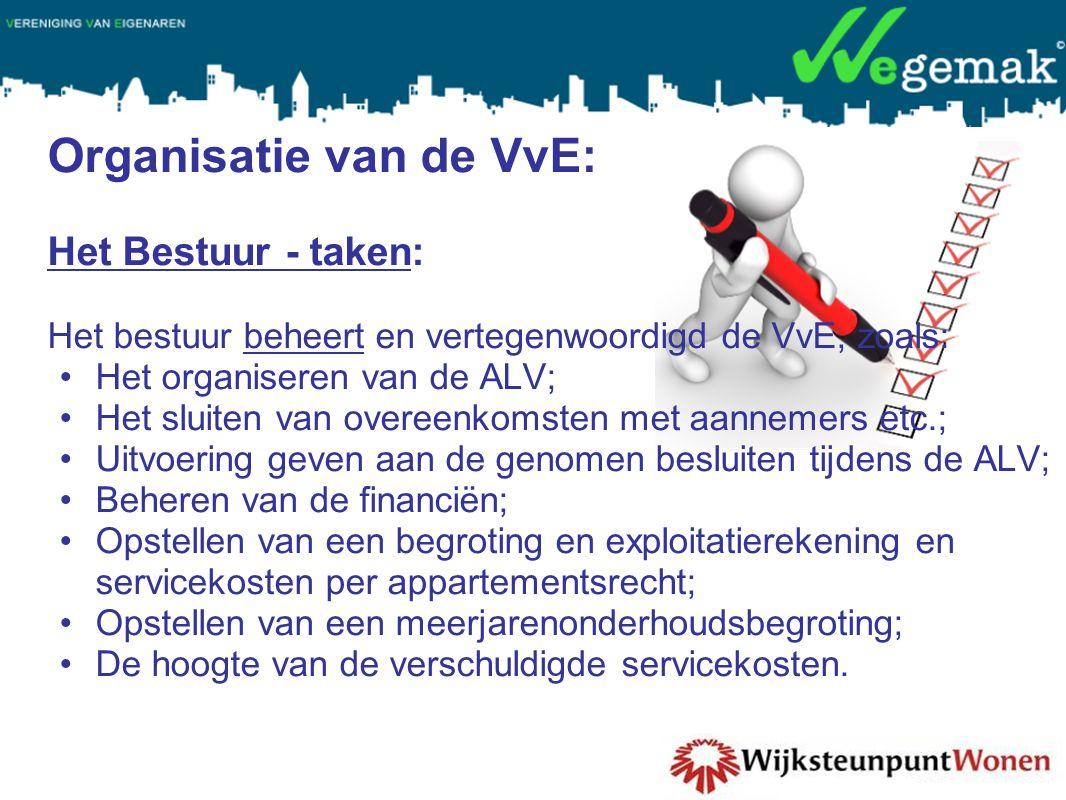 Organisatie van de VvE: