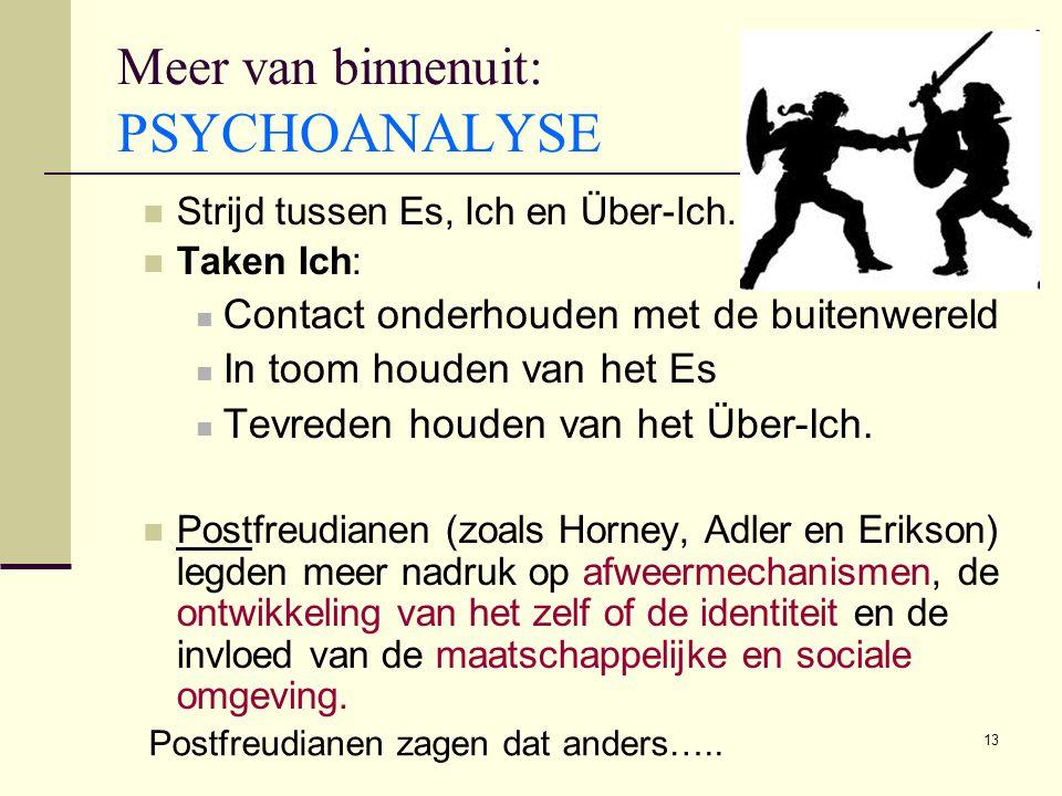 Meer van binnenuit: PSYCHOANALYSE
