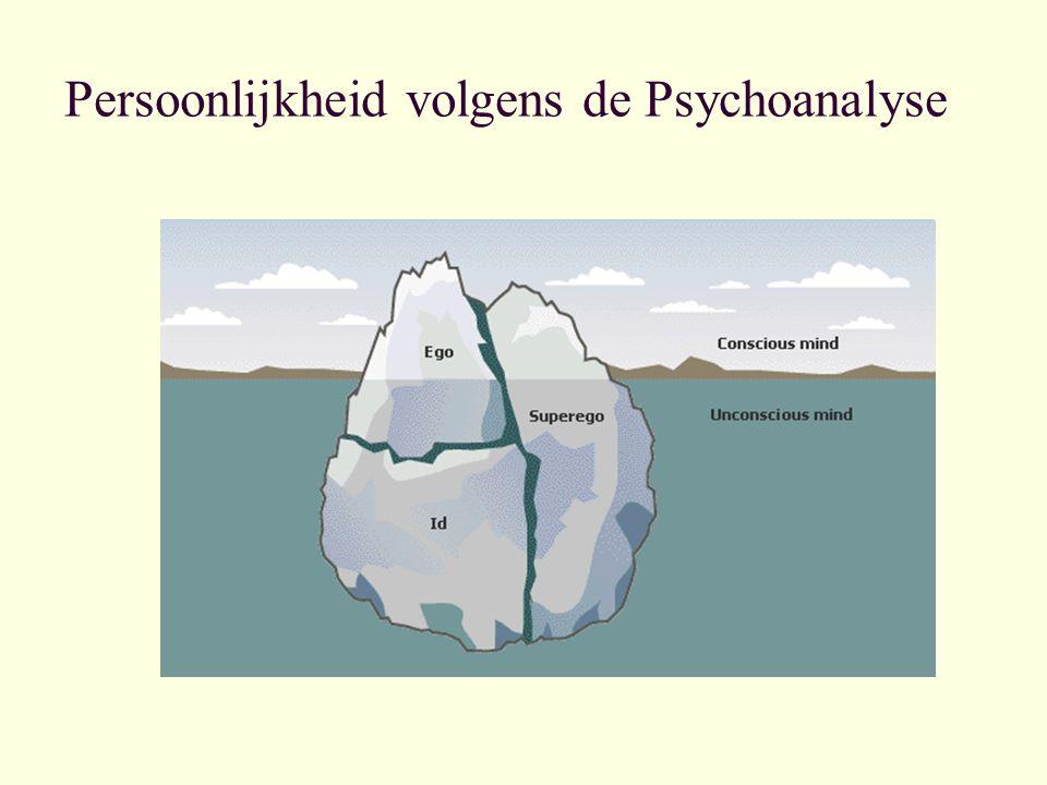 Persoonlijkheid volgens de Psychoanalyse