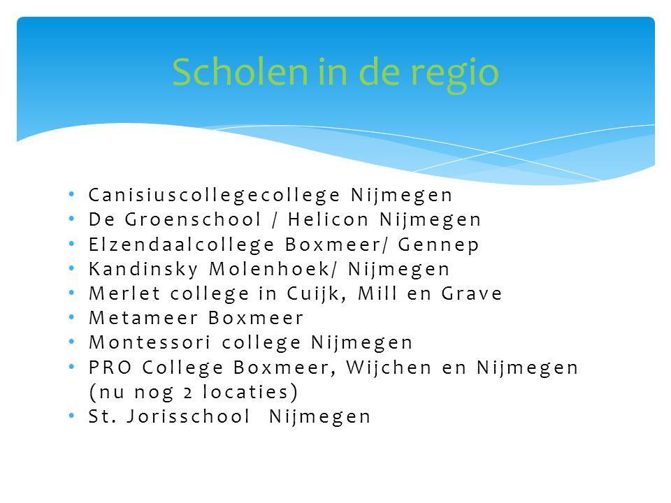 Scholen in de regio Canisiuscollegecollege Nijmegen