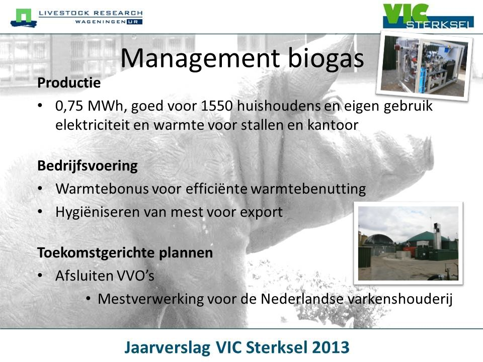 Management biogas Productie