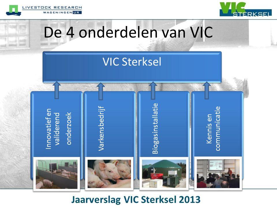 De 4 onderdelen van VIC VIC Sterksel Biogasinstallatie Varkensbedrijf