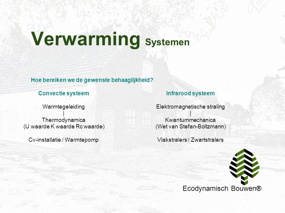 Verwarming Systemen Ecodynamisch Bouwen®