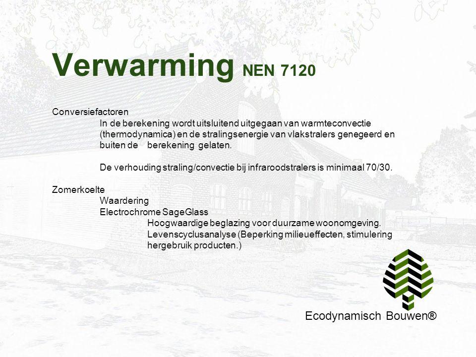 Verwarming NEN 7120 Ecodynamisch Bouwen® Conversiefactoren