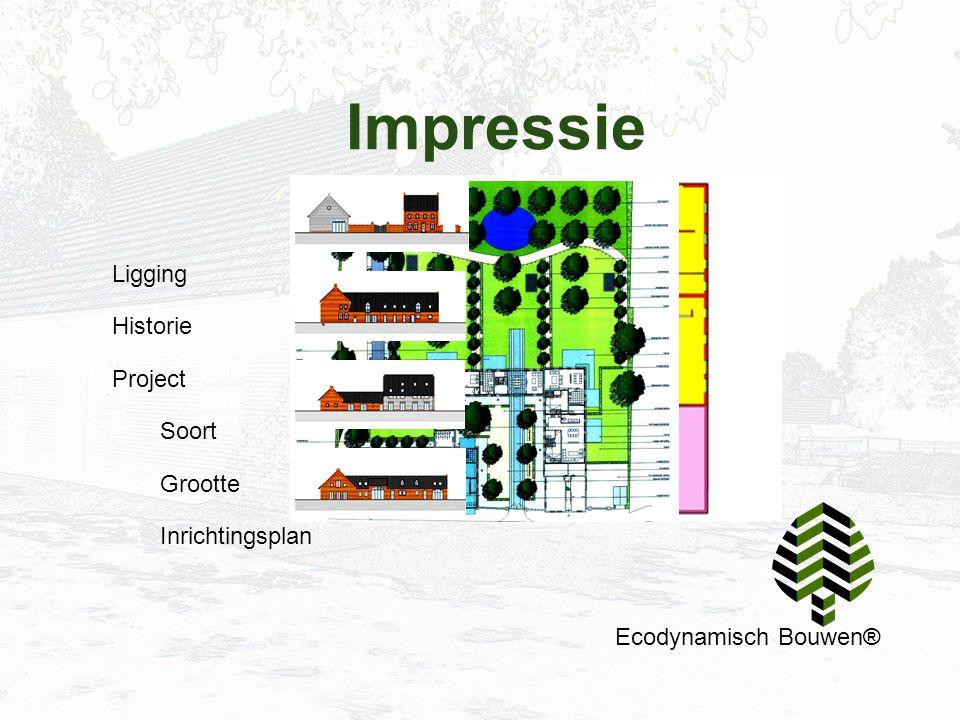 Impressie Ligging Historie Project Soort Grootte Inrichtingsplan