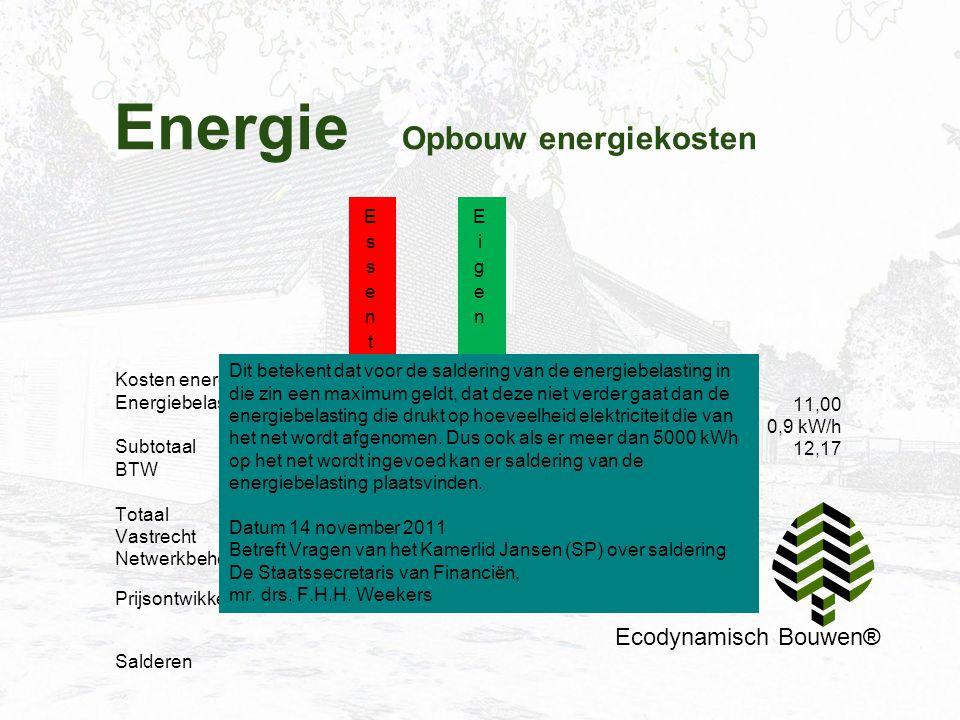 Energie Opbouw energiekosten