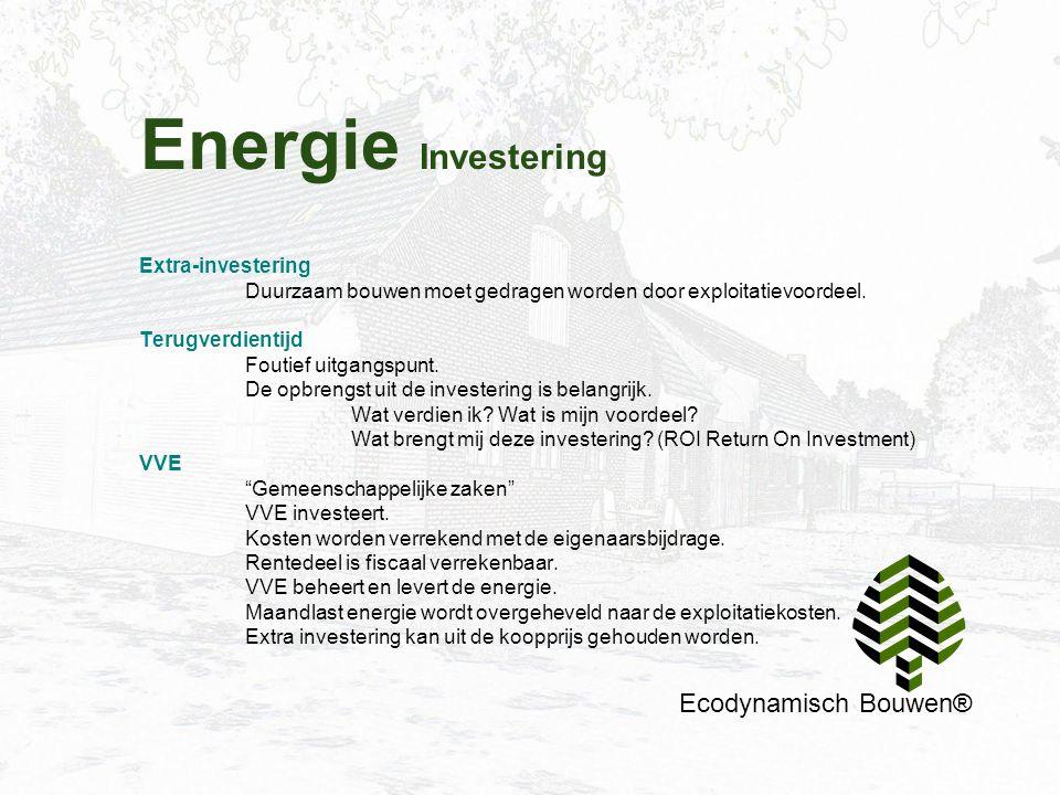 Energie Investering Ecodynamisch Bouwen® Extra-investering