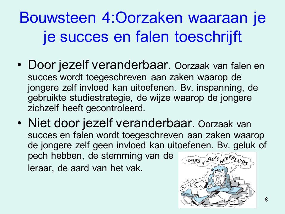Bouwsteen 4:Oorzaken waaraan je je succes en falen toeschrijft