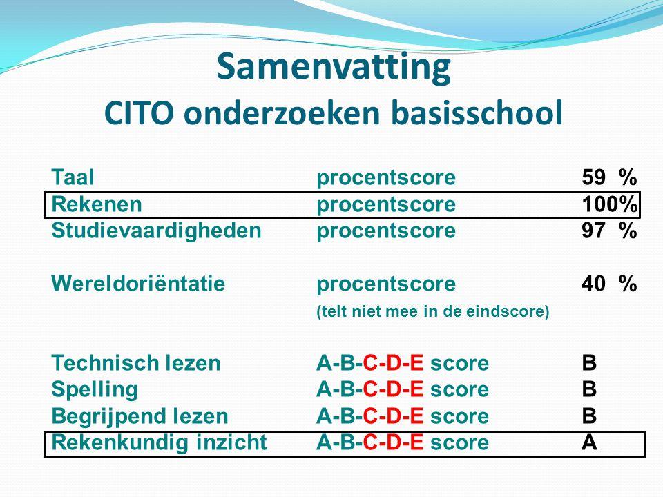 Samenvatting CITO onderzoeken basisschool