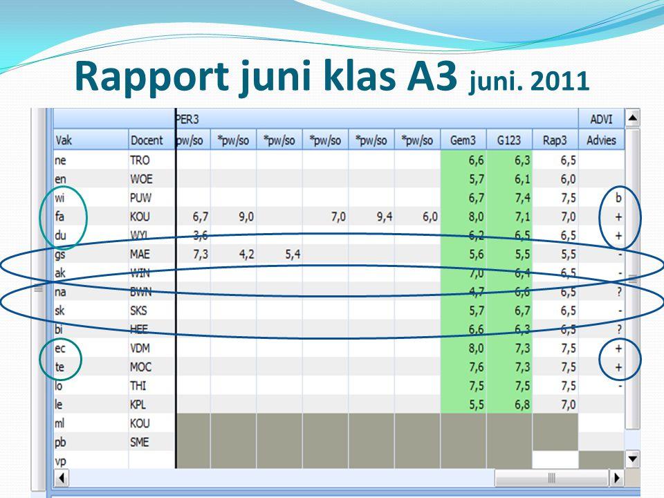 Rapport juni klas A3 juni. 2011