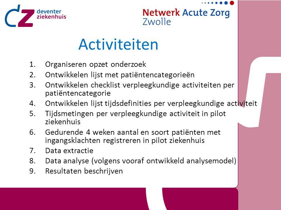 Activiteiten 1. Organiseren opzet onderzoek
