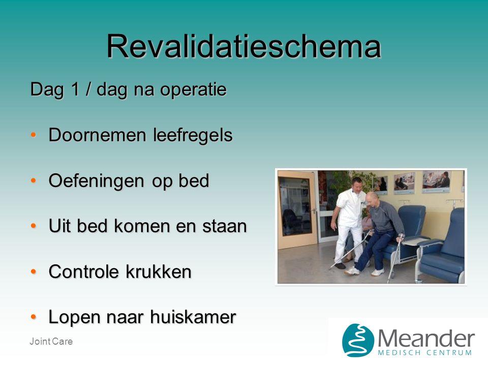 Revalidatieschema Dag 1 / dag na operatie Doornemen leefregels
