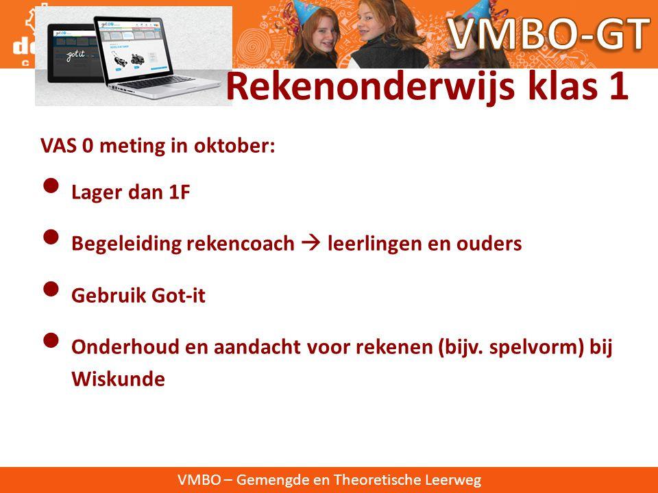 VMBO-GT Rekenonderwijs klas 1 • Lager dan 1F