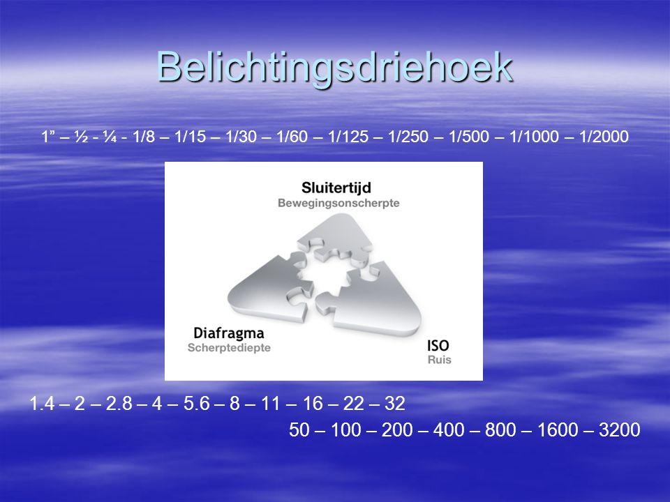 Belichtingsdriehoek 1.4 – 2 – 2.8 – 4 – 5.6 – 8 – 11 – 16 – 22 – 32