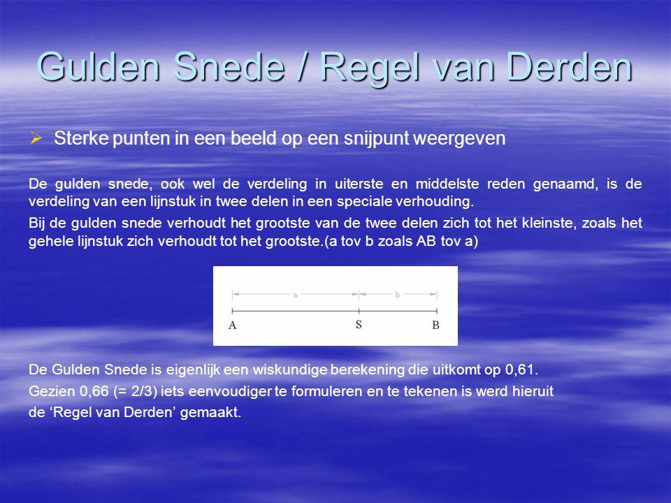 Gulden Snede / Regel van Derden