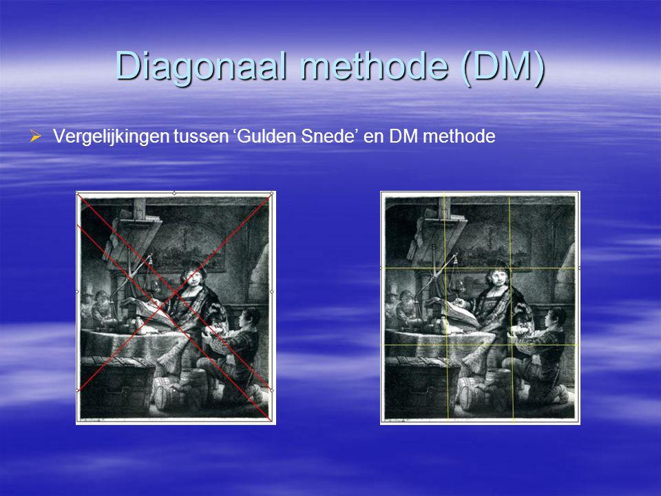 Diagonaal methode (DM)