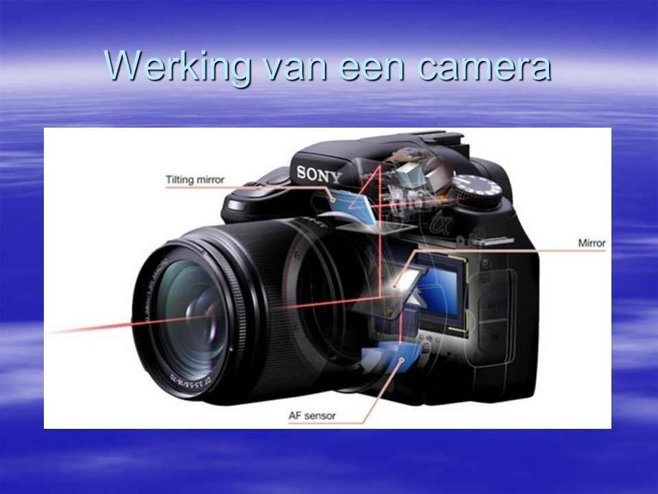 Werking van een camera