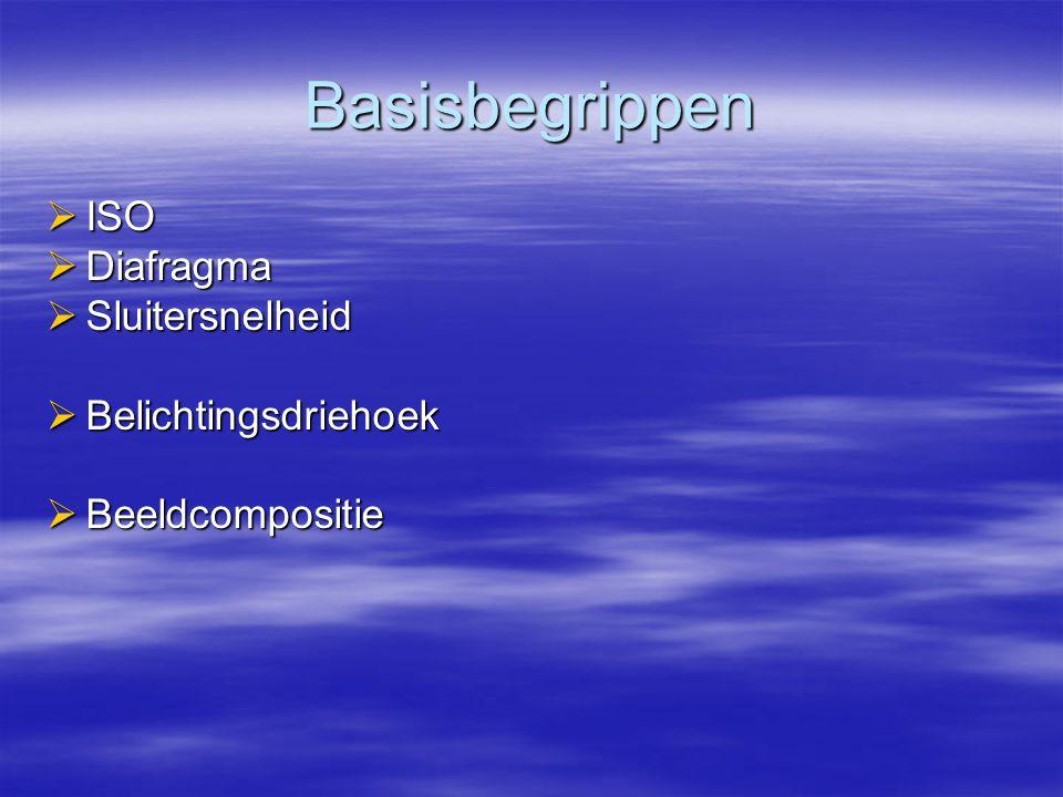 Basisbegrippen ISO Diafragma Sluitersnelheid Belichtingsdriehoek
