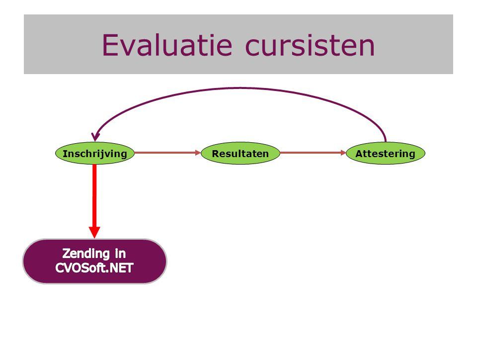 Evaluatie cursisten Zending in CVOSoft.NET Inschrijving Resultaten