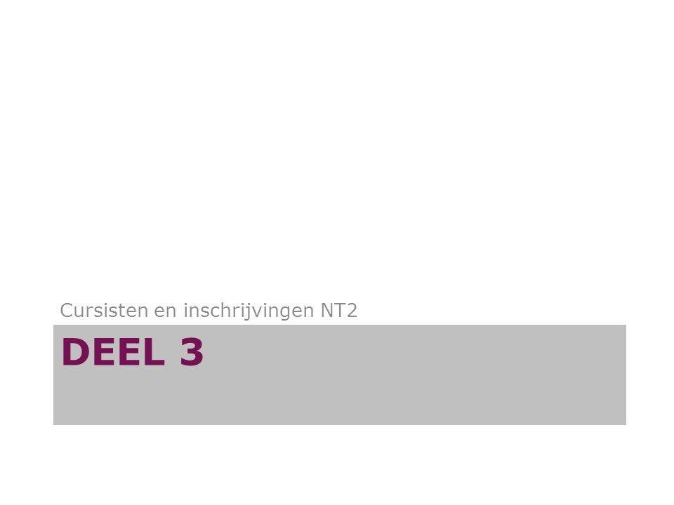 Cursisten en inschrijvingen NT2