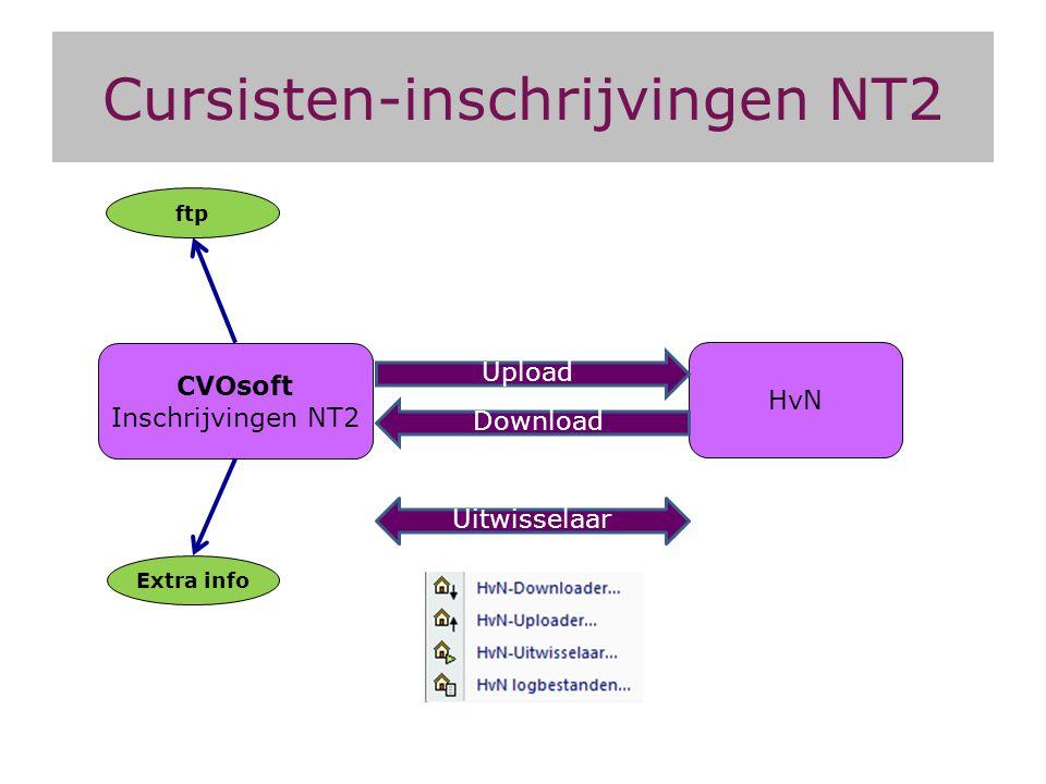 Cursisten-inschrijvingen NT2
