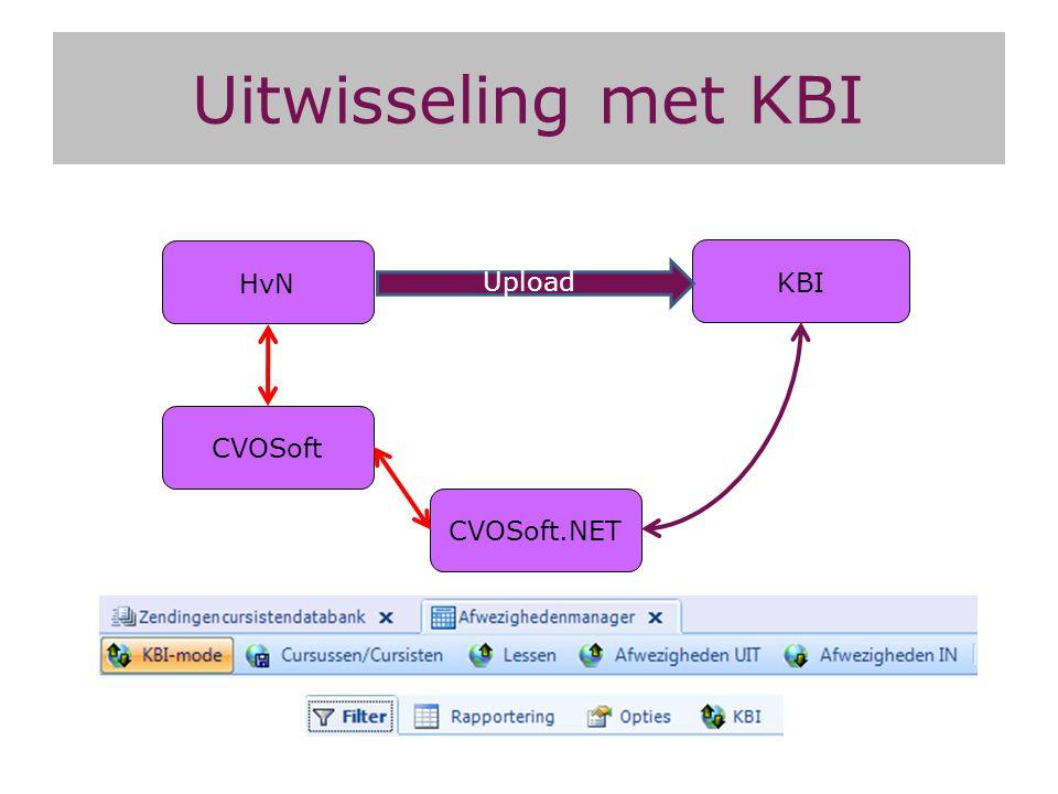 Uitwisseling met KBI HvN KBI Upload CVOSoft CVOSoft.NET