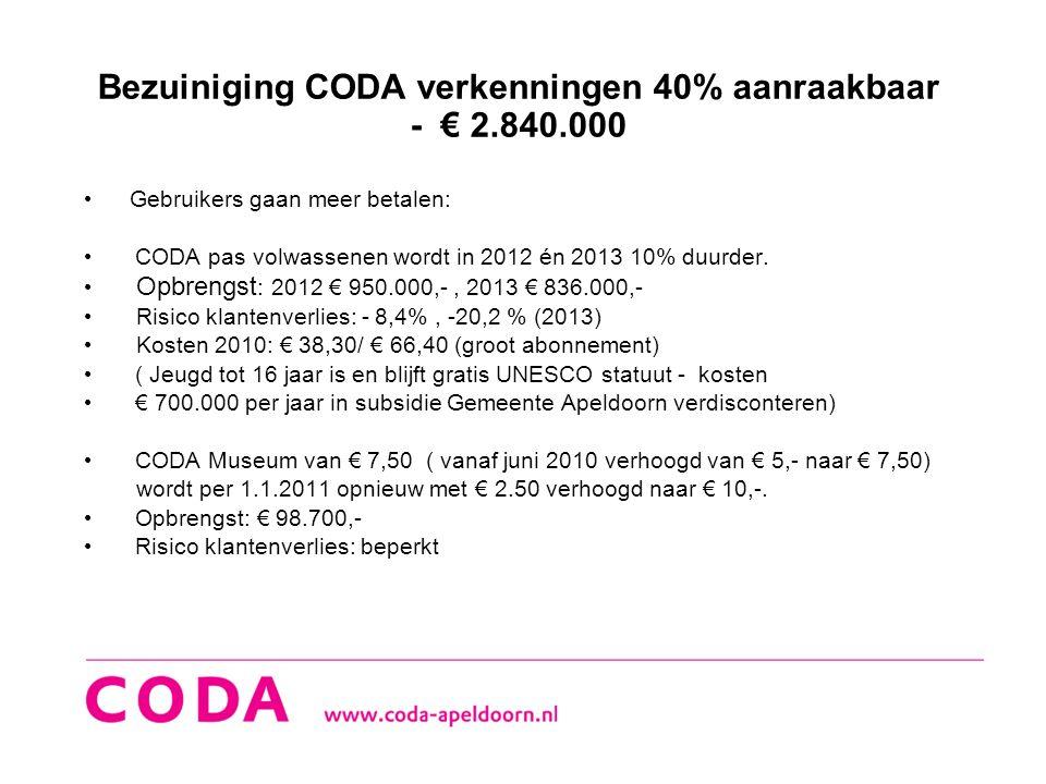 Bezuiniging CODA verkenningen 40% aanraakbaar - € 2.840.000