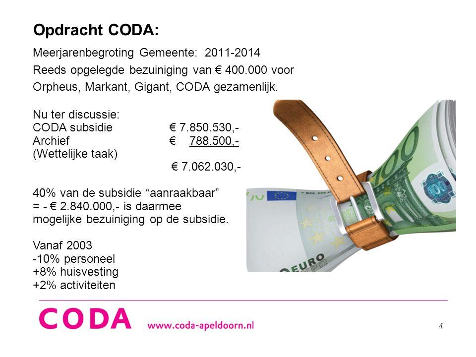 Opdracht CODA: Meerjarenbegroting Gemeente: 2011-2014
