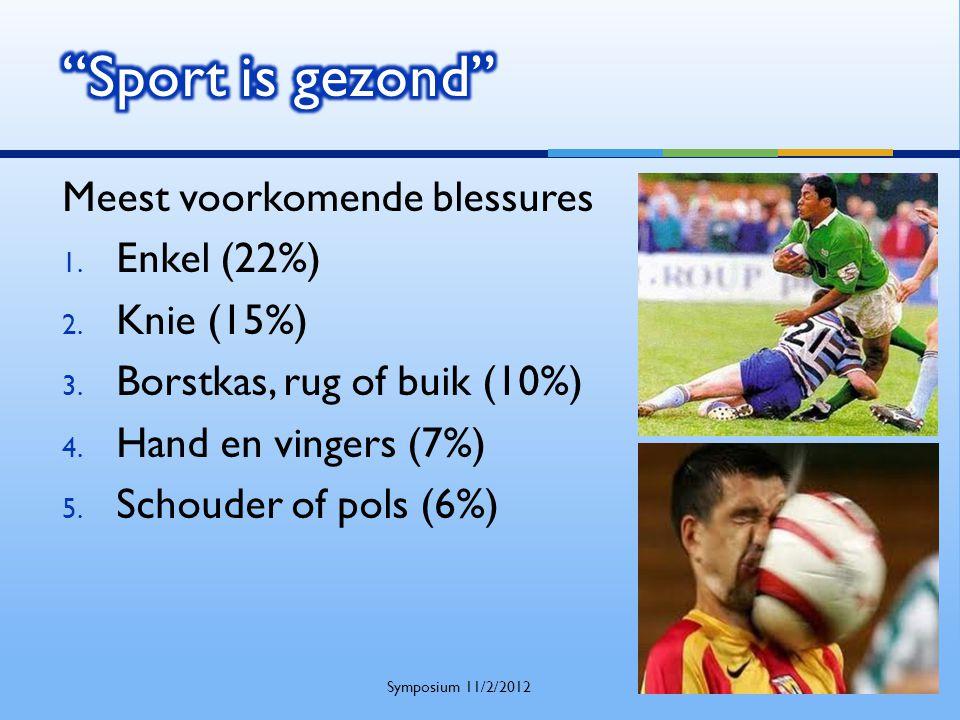 Sport is gezond Meest voorkomende blessures Enkel (22%) Knie (15%)