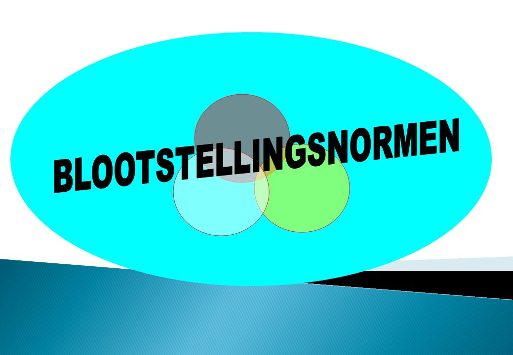 BLOOTSTELLINGSNORMEN