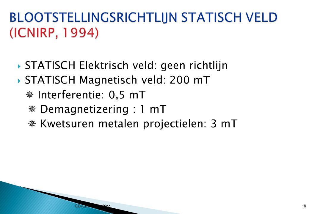 BLOOTSTELLINGSRICHTLIJN STATISCH VELD (ICNIRP, 1994)