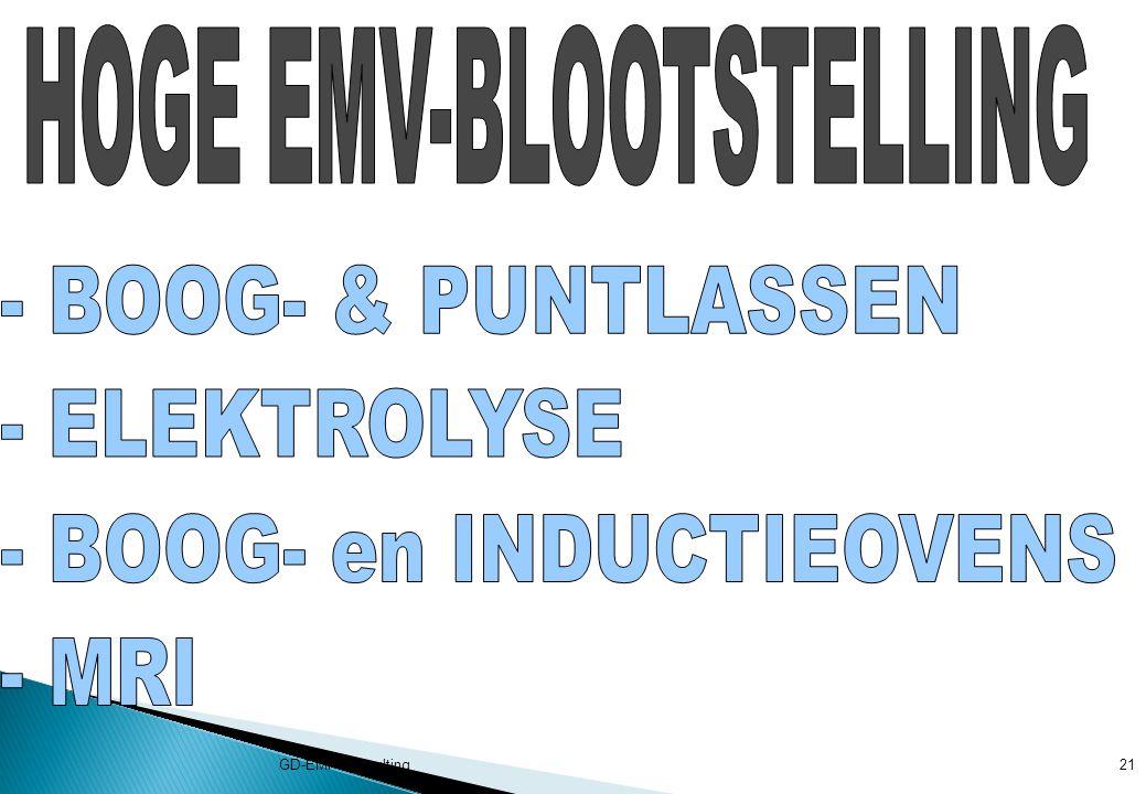 HOGE EMV-BLOOTSTELLING