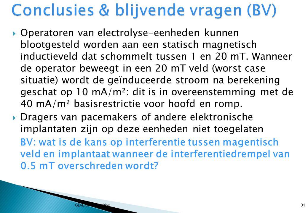 Conclusies & blijvende vragen (BV)