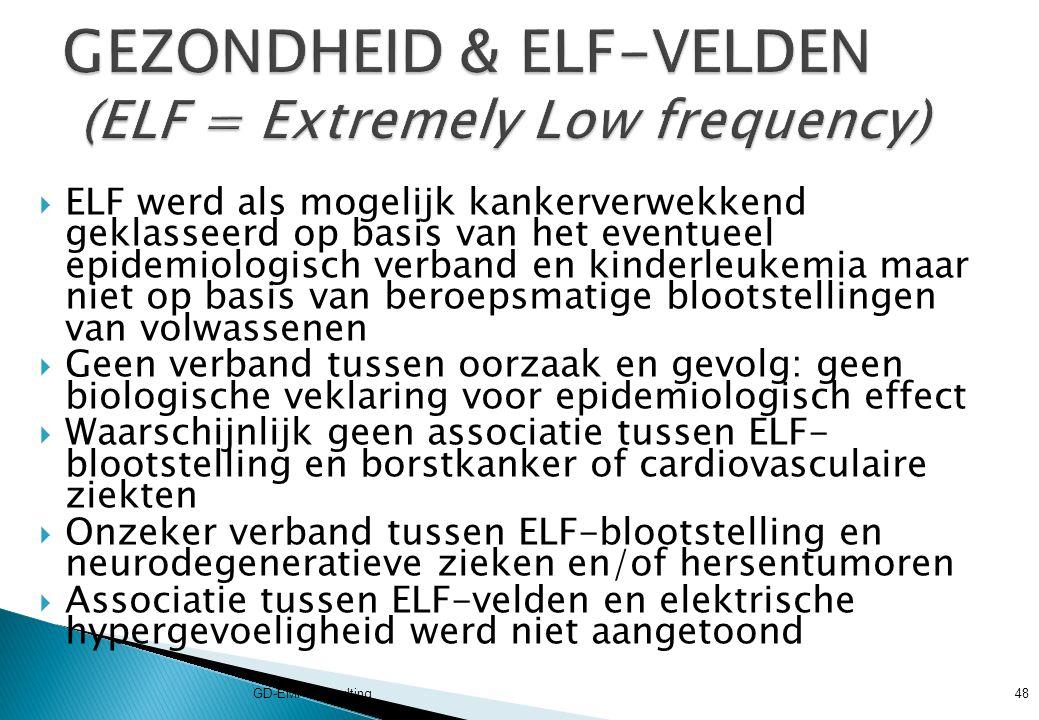 GEZONDHEID & ELF-VELDEN (ELF = Extremely Low frequency)