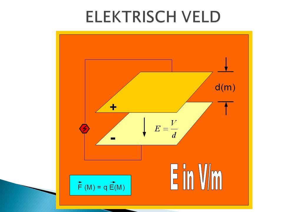 ELEKTRISCH VELD E in V/m