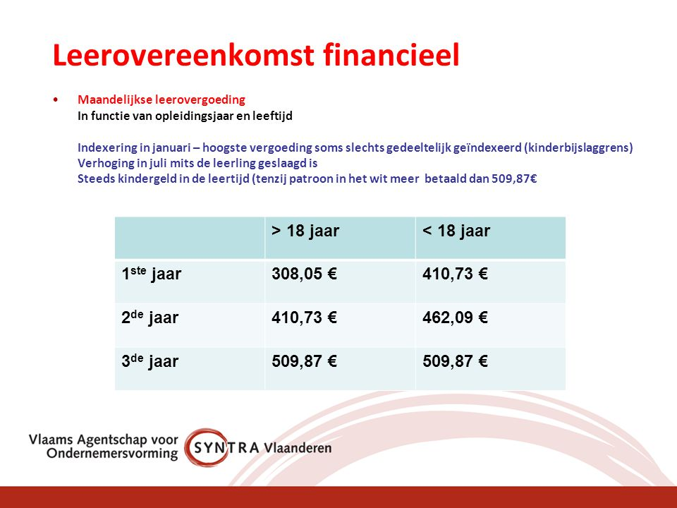 Leerovereenkomst financieel