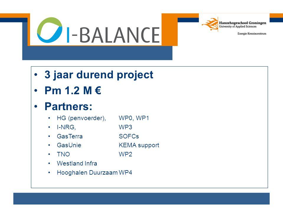 3 jaar durend project Pm 1.2 M € Partners: HG (penvoerder), WP0, WP1