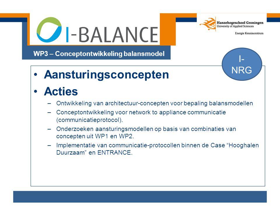 WP3 – Conceptontwikkeling balansmodel
