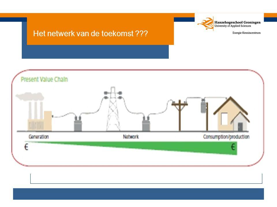 Het netwerk van de toekomst