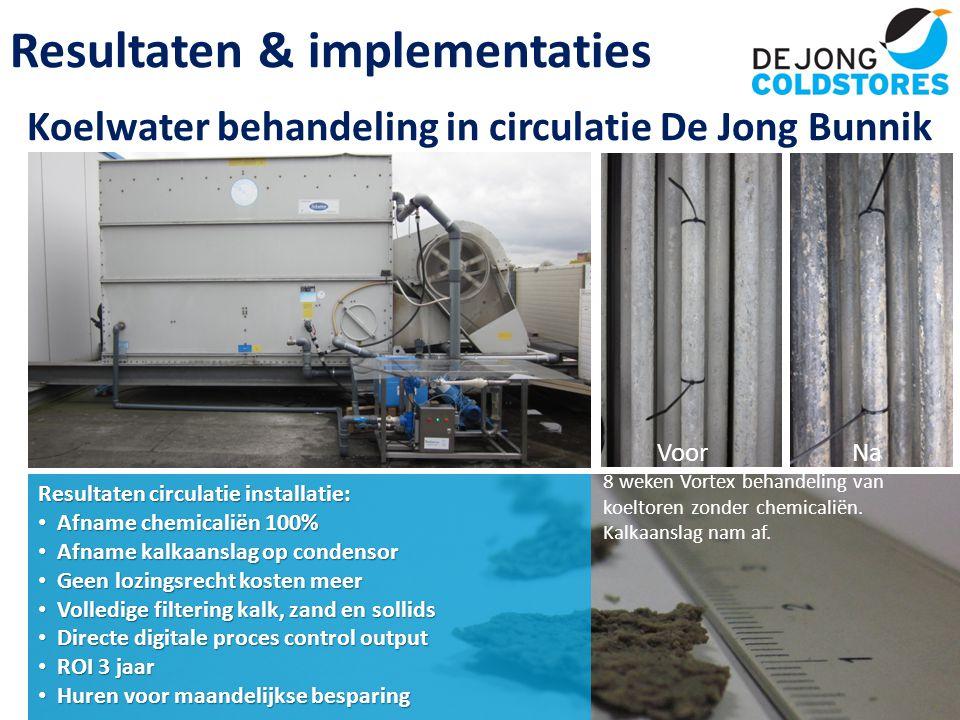 Koelwater behandeling in circulatie De Jong Bunnik