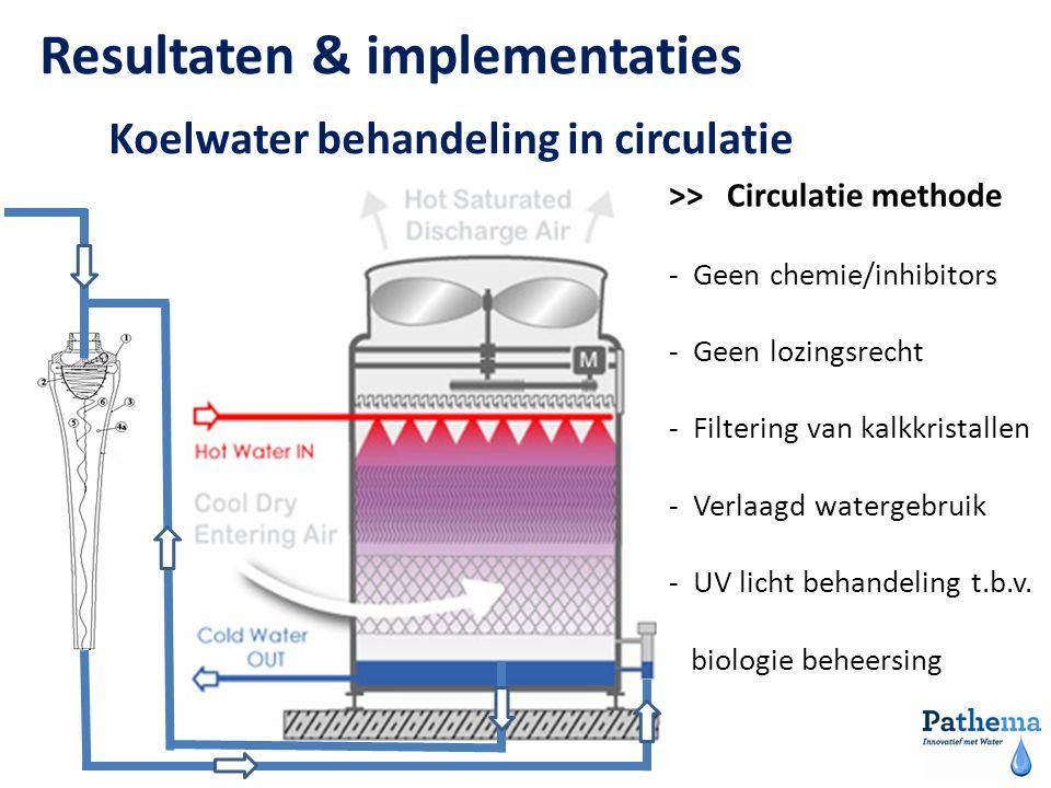 Koelwater behandeling in circulatie