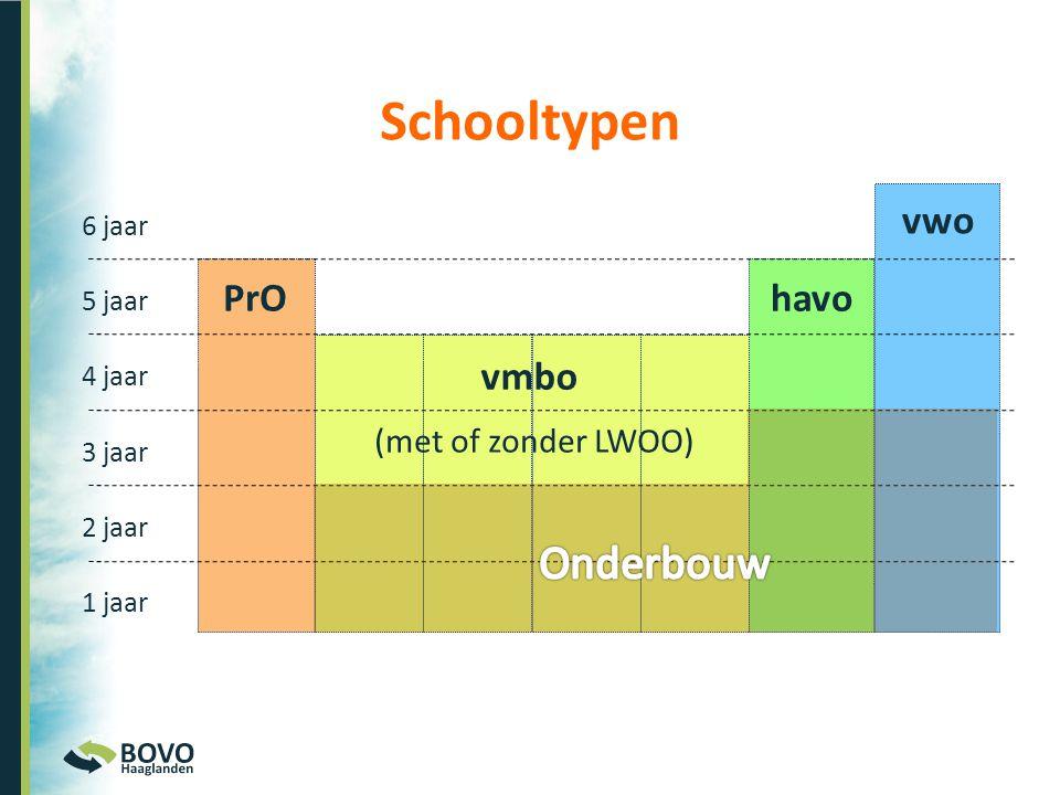 Schooltypen Onderbouw vwo PrO havo vmbo (met of zonder LWOO) 6 jaar